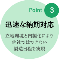 point3: 迅速な納期対応 立地環境と内製化により、他社ではできない製造日程を実現